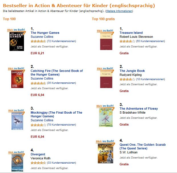 Amazon Best Seller - Free Charts Germany