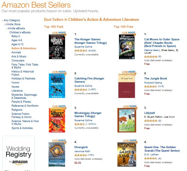 Amazon Best Seller - Free Charts USA